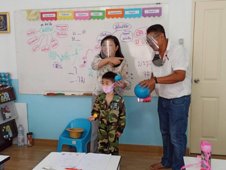 Classroom activities 2